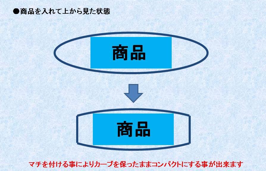 ピロー型ケース_説明