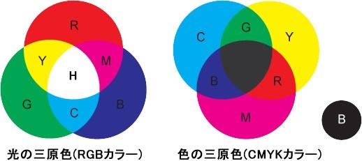 dtp_color