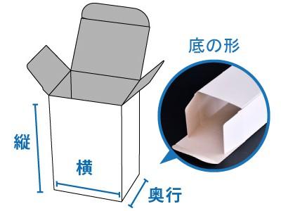 キャラメル式箱