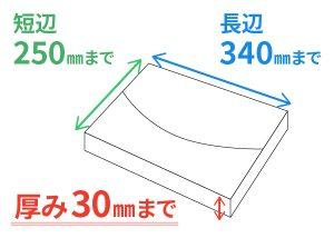 click yu at メール便型の紙箱