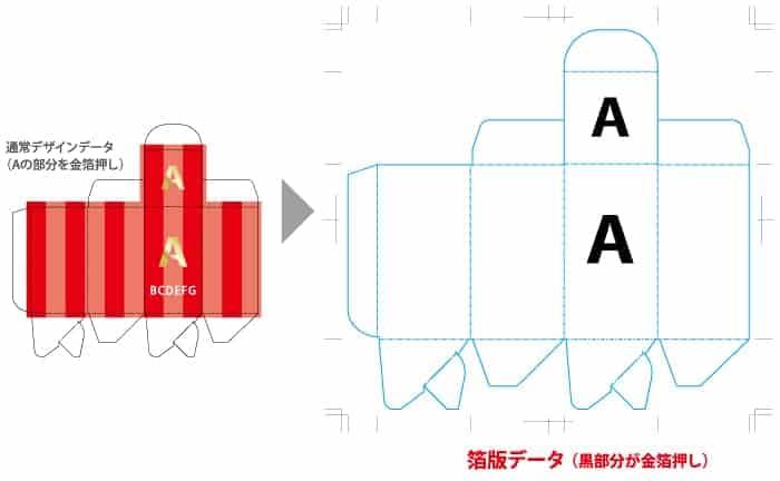 design_haku